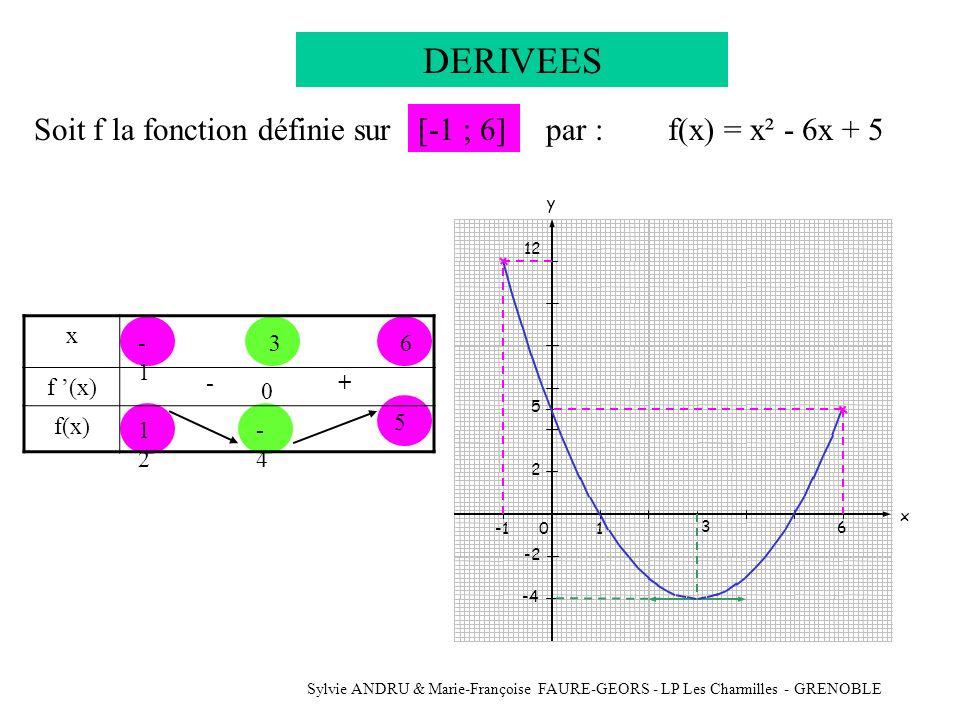 DERIVEES Soit f la fonction définie sur [-1 ; 6] par :